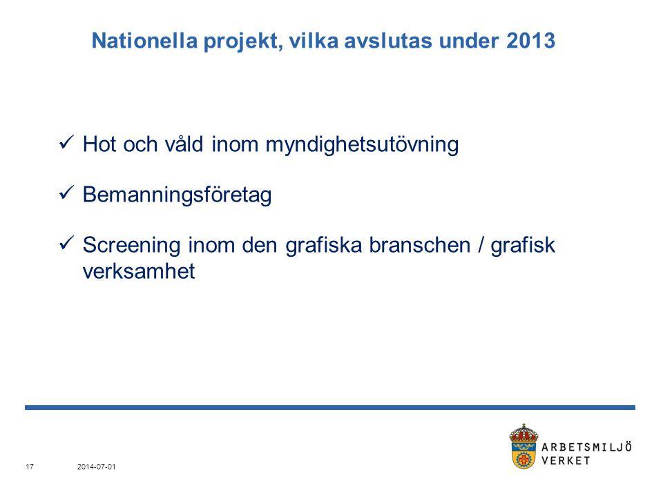 Nationella projekt, vilka avslutas under 2013  Hot och våld inom myndighetsutövning  Bemanningsföretag  Screening inom den grafiska branschen / grafisk verksamhet 2014-07-01 17