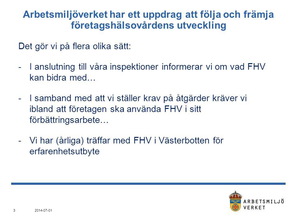 Arbetsmiljöverket har ett uppdrag att följa och främja företagshälsovårdens utveckling Det gör vi på flera olika sätt: -I anslutning till våra inspektioner informerar vi om vad FHV kan bidra med… -I samband med att vi ställer krav på åtgärder kräver vi ibland att företagen ska använda FHV i sitt förbättringsarbete… -Vi har (årliga) träffar med FHV i Västerbotten för erfarenhetsutbyte 2014-07-01 3
