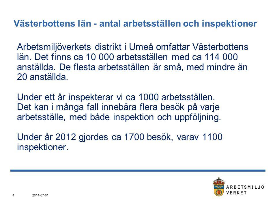 Västerbottens län - antal arbetsställen och inspektioner Arbetsmiljöverkets distrikt i Umeå omfattar Västerbottens län. Det finns ca 10 000 arbetsstäl