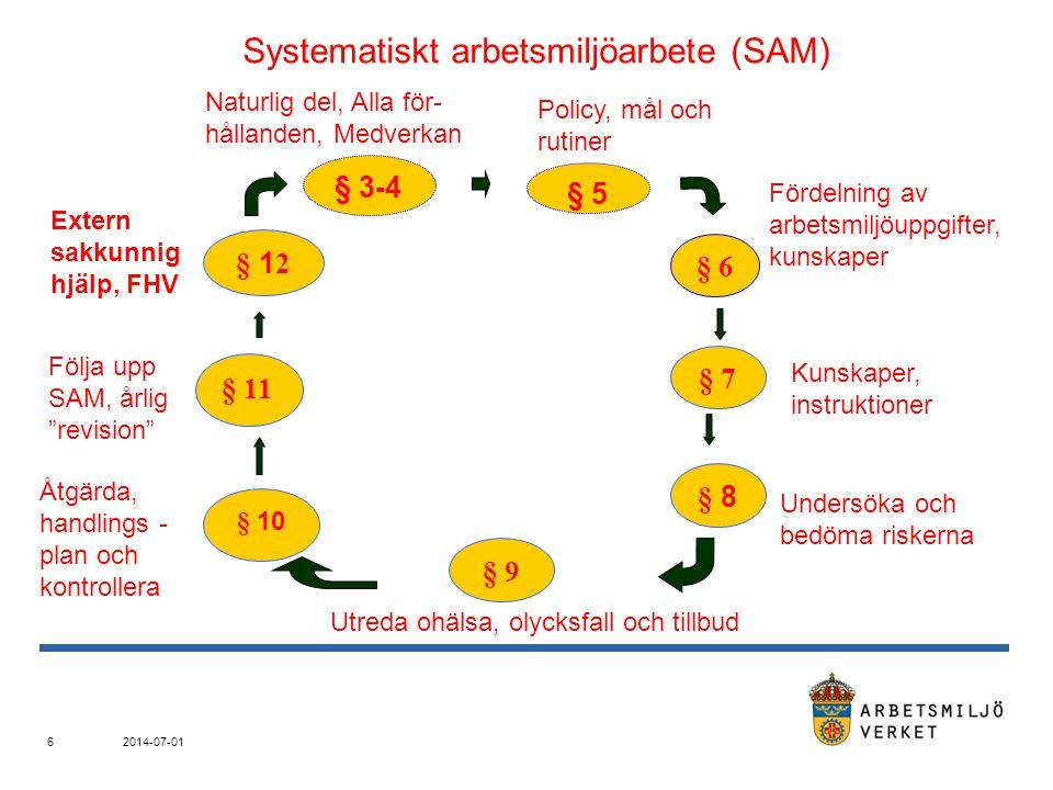 Exempel på områden där FHV kan göra stor skillnad -Utbildning i SAM -Utbildning i olika föreskrifter - maskiner, kemikalier, belastningsergonomi, buller, vibrationer ….