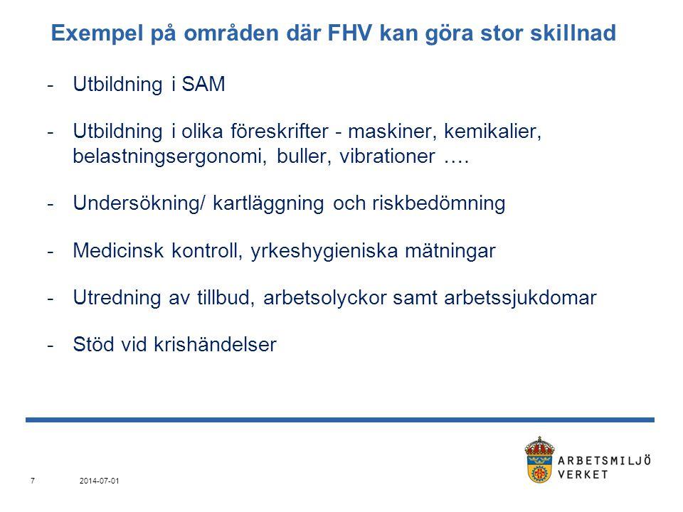 Exempel på områden där FHV kan göra stor skillnad -Utbildning i SAM -Utbildning i olika föreskrifter - maskiner, kemikalier, belastningsergonomi, bull