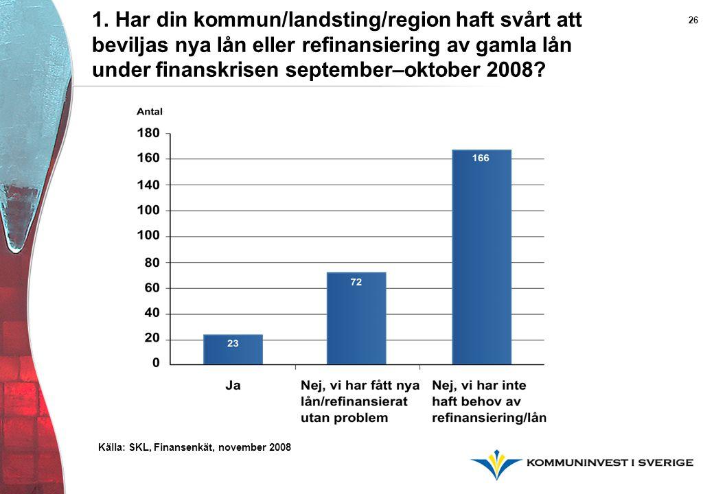Borgen och regress 37 ‣ Omarbetad borgenskonstruktionen utifrån Kommuninvests utveckling.