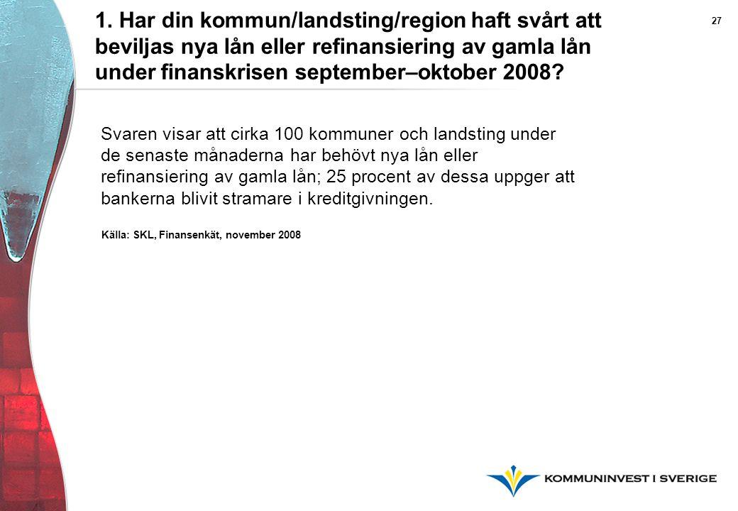 1. Har din kommun/landsting/region haft svårt att beviljas nya lån eller refinansiering av gamla lån under finanskrisen september–oktober 2008? Källa:
