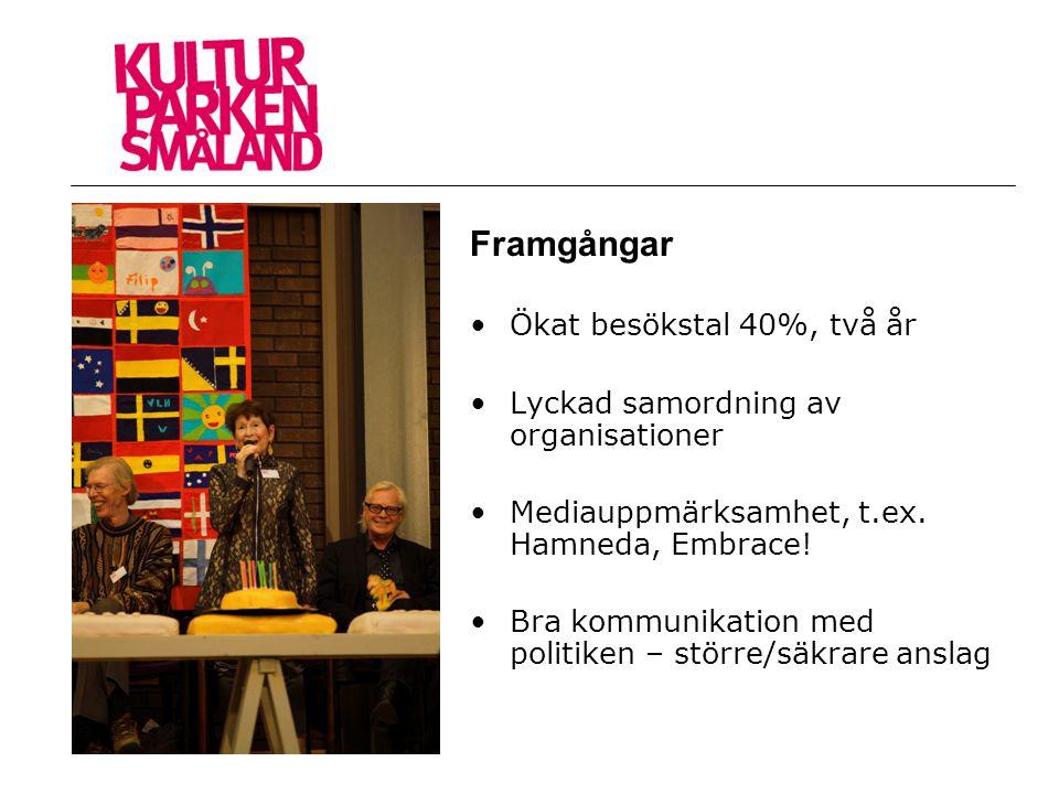 Bästa museet i Sverige 2012- Årets museum.