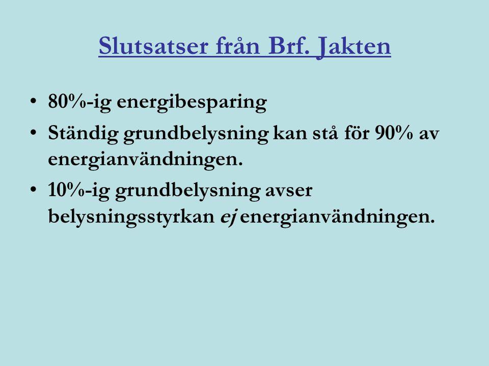 Slutsatser från Brf.
