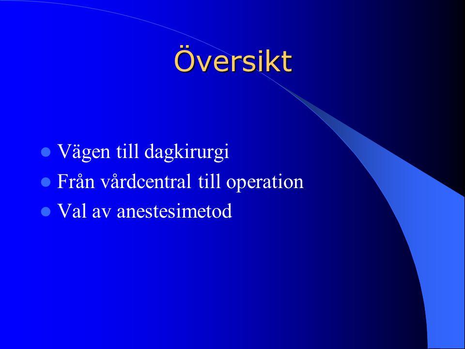 Översikt  Vägen till dagkirurgi  Från vårdcentral till operation  Val av anestesimetod