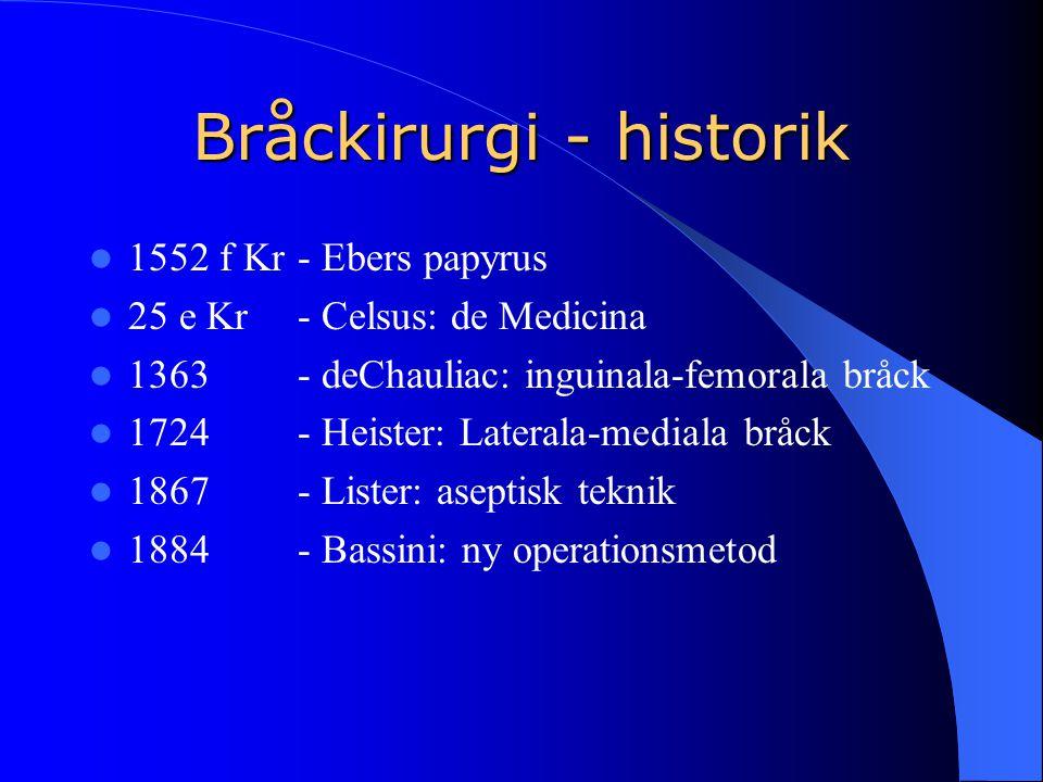 Bråckirurgi - historik  1552 f Kr - Ebers papyrus  25 e Kr - Celsus: de Medicina  1363 - deChauliac: inguinala-femorala bråck  1724 - Heister: Lat