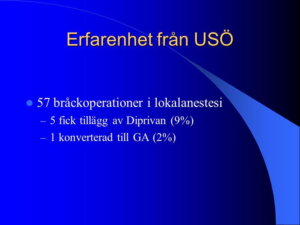 Erfarenhet från USÖ  57 bråckoperationer i lokalanestesi – 5 fick tillägg av Diprivan (9%) – 1 konverterad till GA (2%)