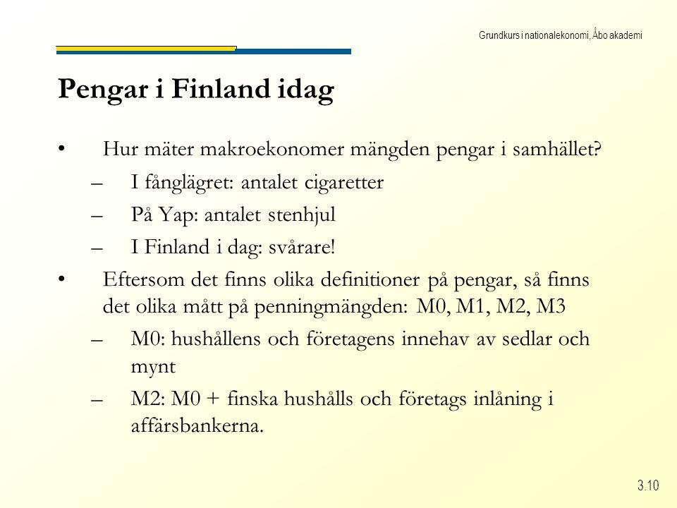 Grundkurs i nationalekonomi, Åbo akademi 3.10 Pengar i Finland idag •Hur mäter makroekonomer mängden pengar i samhället? –I fånglägret: antalet cigare