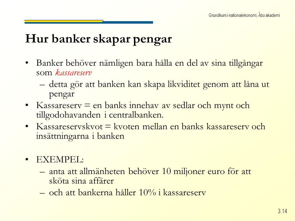 Grundkurs i nationalekonomi, Åbo akademi 3.14 Hur banker skapar pengar •Banker behöver nämligen bara hålla en del av sina tillgångar som kassareserv –