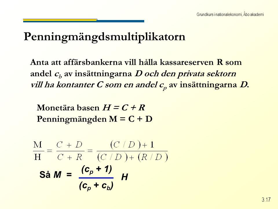 Grundkurs i nationalekonomi, Åbo akademi 3.17 Penningmängdsmultiplikatorn Anta att affärsbankerna vill hålla kassareserven R som andel c b av insättni