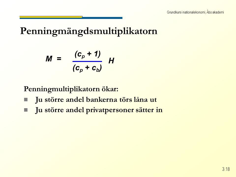 Grundkurs i nationalekonomi, Åbo akademi 3.18 Penningmängdsmultiplikatorn M = (c p + 1) (c p + c b ) H Penningmultiplikatorn ökar: n Ju större andel b