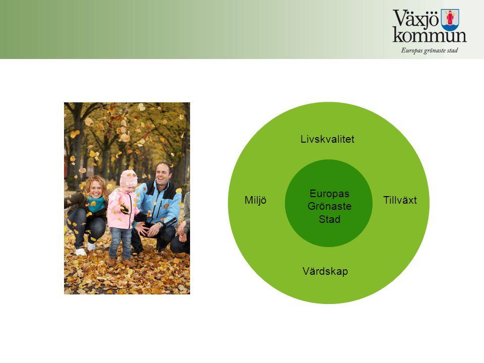 Europas Grönaste Stad Tillväxt Värdskap Livskvalitet Miljö