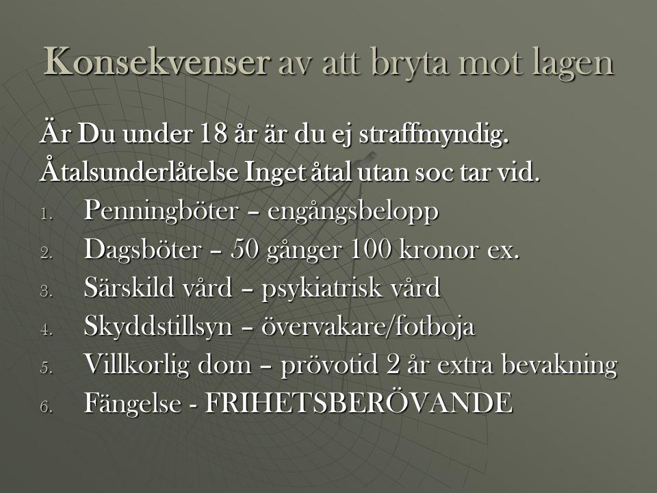 Testa dina kunskaper i lag och rätt  BROTTSRUMMET.SE  http://www.brottsrummet.se/Bazme nt/80.aspx http://www.brottsrummet.se/Bazme nt/80.aspx http://www.brottsrummet.se/Bazme nt/80.aspx  BROTTSOFFERMYNDIGHETEN  Rättegångskolan  http://www.rattegangsskolan.se/ http://www.rattegangsskolan.se/