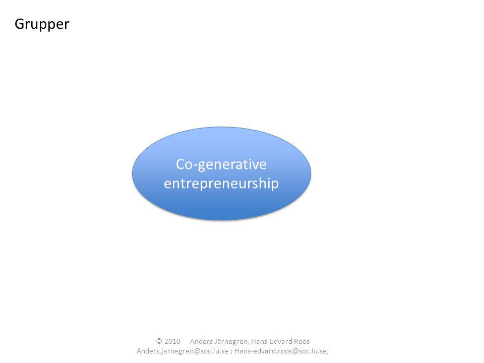 Co-generative entrepreneurship Grupper © 2010 Anders Järnegren, Hans-Edvard Roos Anders.jarnegren@soc.lu.se ; Hans-edvard.roos@soc.lu.se;