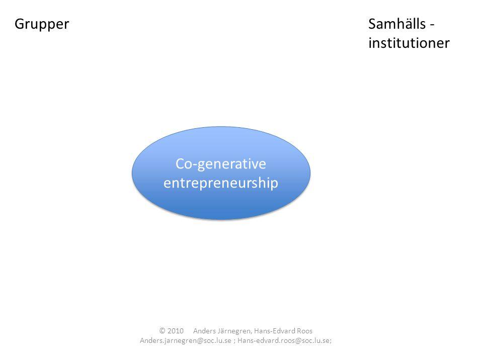 Co-generative entrepreneurship GrupperSamhälls - institutioner © 2010 Anders Järnegren, Hans-Edvard Roos Anders.jarnegren@soc.lu.se ; Hans-edvard.roos