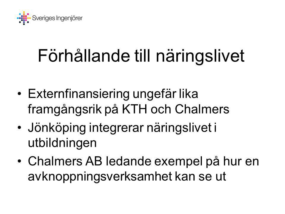 Förhållande till näringslivet •Externfinansiering ungefär lika framgångsrik på KTH och Chalmers •Jönköping integrerar näringslivet i utbildningen •Chalmers AB ledande exempel på hur en avknoppningsverksamhet kan se ut