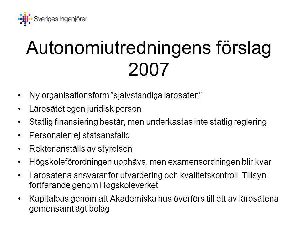 Sveriges Ingenjörers synpunkter •Varför endast formen självständiga lärosäten .