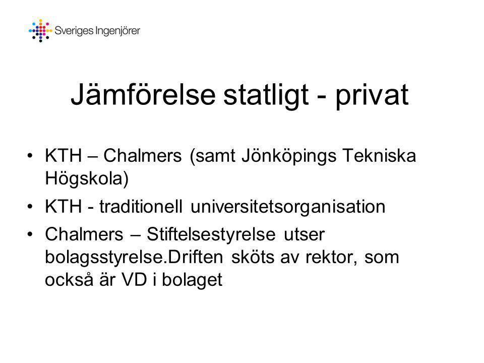 Jämförelse statligt - privat •KTH – Chalmers (samt Jönköpings Tekniska Högskola) •KTH - traditionell universitetsorganisation •Chalmers – Stiftelsestyrelse utser bolagsstyrelse.Driften sköts av rektor, som också är VD i bolaget
