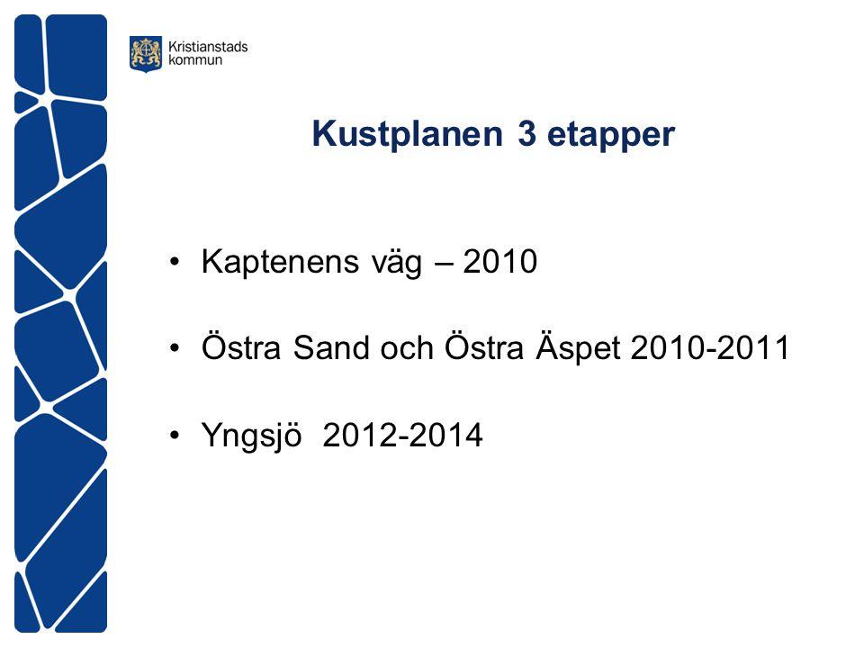 Kustplanen 3 etapper •Kaptenens väg – 2010 •Östra Sand och Östra Äspet 2010-2011 •Yngsjö 2012-2014