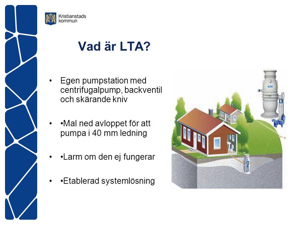 Vad är LTA.