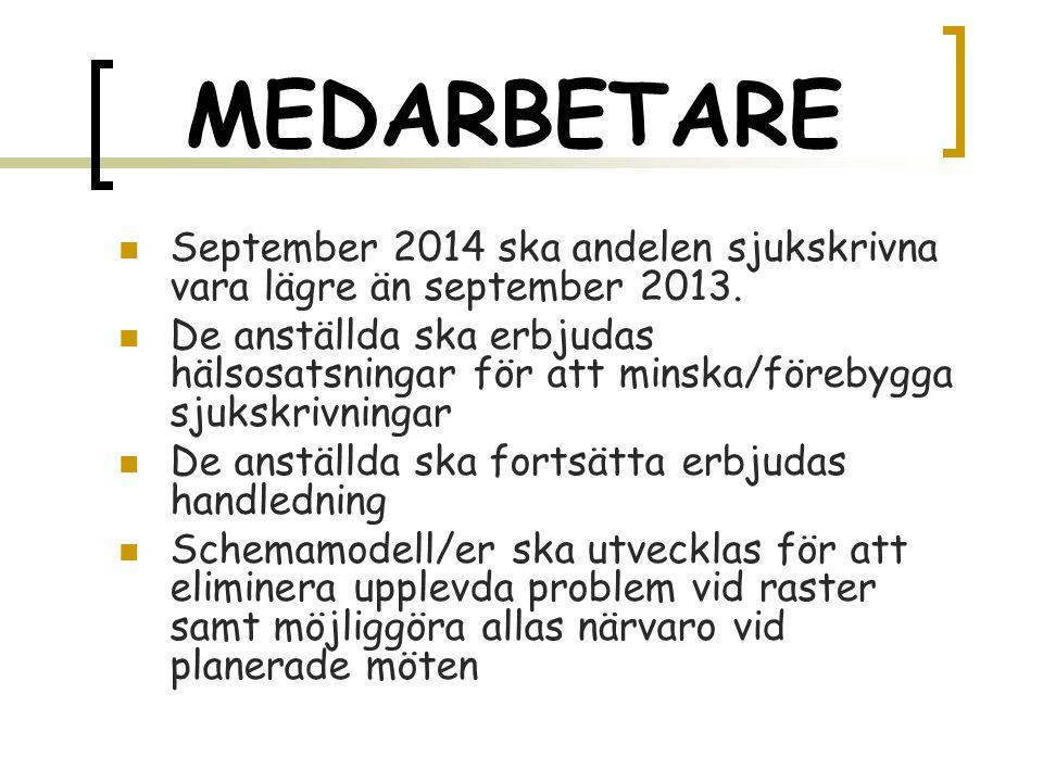 MEDARBETARE  September 2014 ska andelen sjukskrivna vara lägre än september 2013.