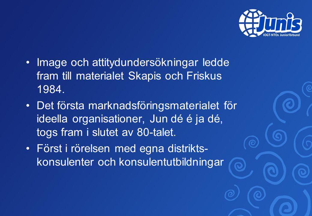 •Image och attitydundersökningar ledde fram till materialet Skapis och Friskus 1984. •Det första marknadsföringsmaterialet för ideella organisationer,