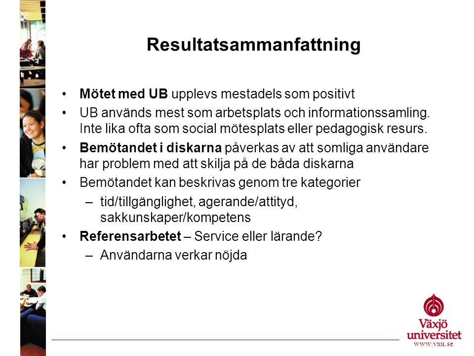 Resultatsammanfattning •Mötet med UB upplevs mestadels som positivt •UB används mest som arbetsplats och informationssamling.