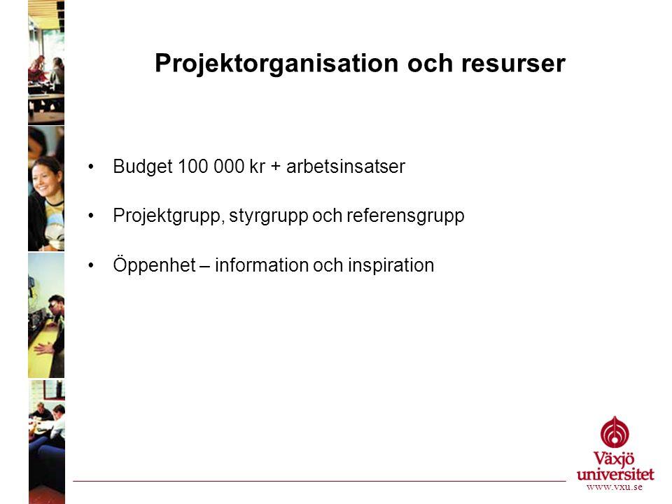 Projektorganisation och resurser •Budget 100 000 kr + arbetsinsatser •Projektgrupp, styrgrupp och referensgrupp •Öppenhet – information och inspiration www.vxu.se