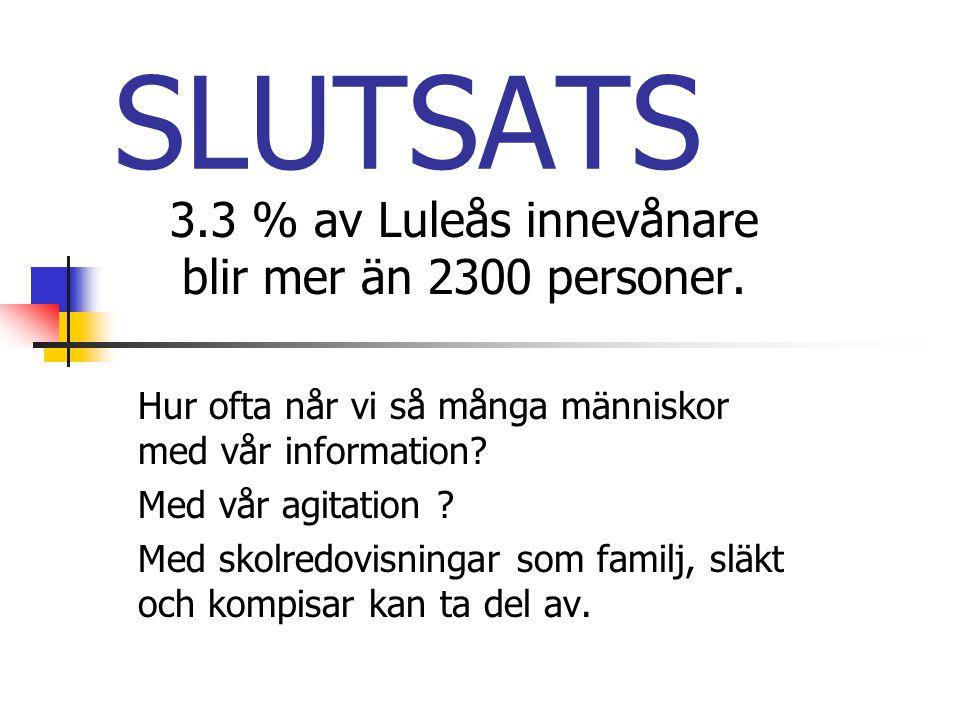 SLUTSATS 3.3 % av Luleås innevånare blir mer än 2300 personer.