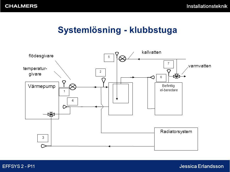 Installationsteknik EFFSYS 2 - P11 Jessica Erlandsson Systemlösning - klubbstuga 500Befintlig el-beredare Radiatorsystem kallvatten temperatur- givare
