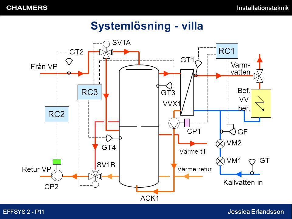 Installationsteknik EFFSYS 2 - P11 Jessica Erlandsson Systemlösning - villa