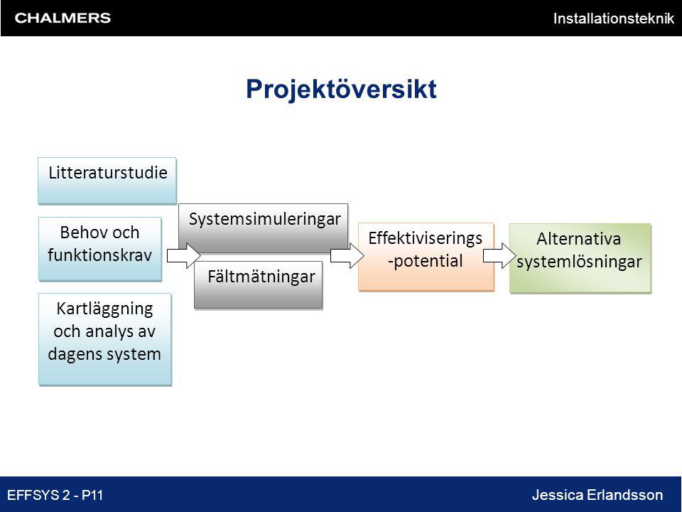 Installationsteknik EFFSYS 2 - P11 Jessica Erlandsson Projektöversikt Litteraturstudie Behov och funktionskrav Kartläggning och analys av dagens syste