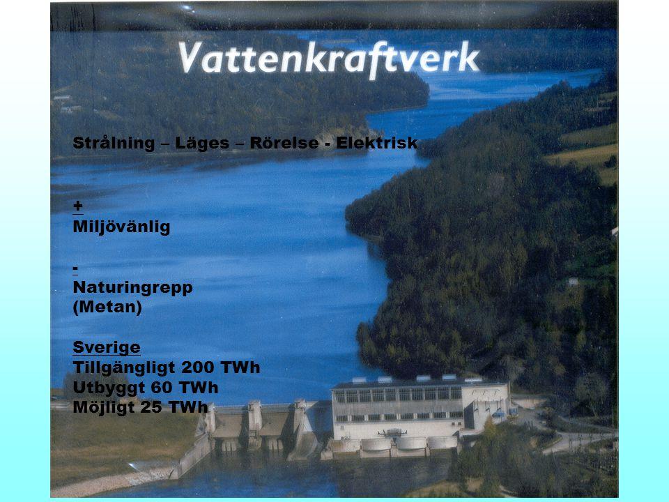 Strålning – Läges – Rörelse - Elektrisk + Miljövänlig - Naturingrepp (Metan) Sverige Tillgängligt 200 TWh Utbyggt 60 TWh Möjligt 25 TWh