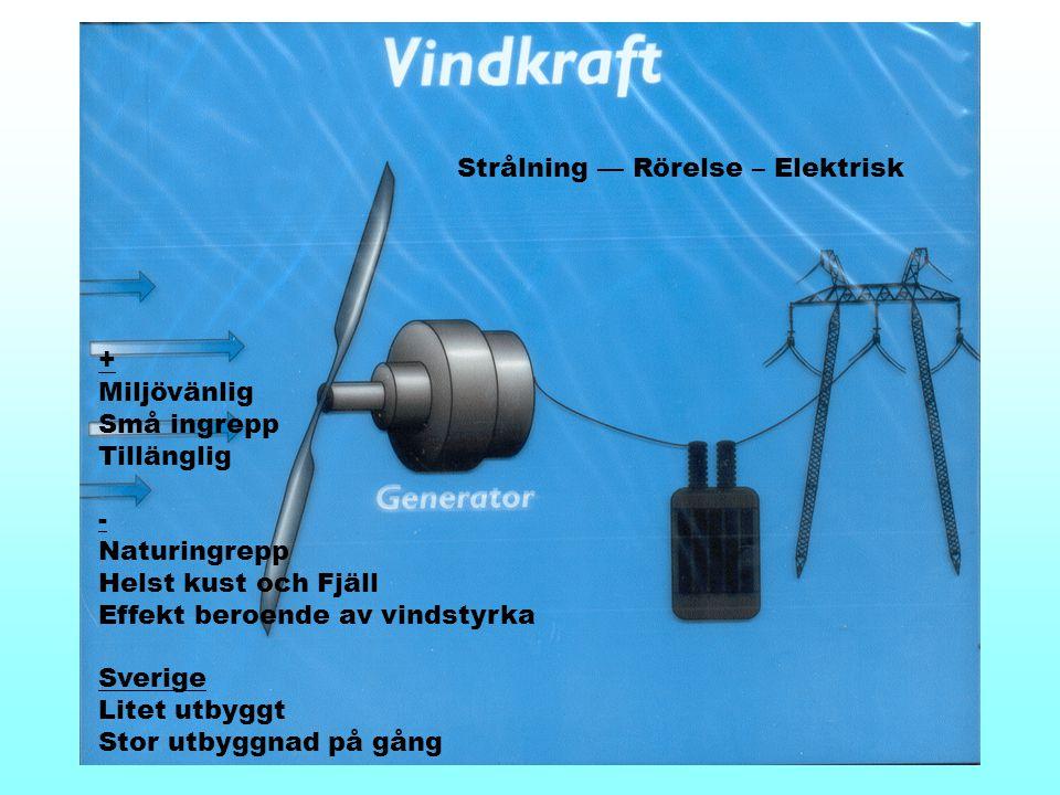 Strålning –– Rörelse – Elektrisk + Miljövänlig Små ingrepp Tillänglig - Naturingrepp Helst kust och Fjäll Effekt beroende av vindstyrka Sverige Litet