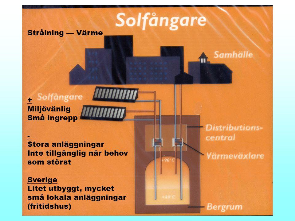 Strålning –– Värme + Miljövänlig Små ingrepp - Stora anläggningar Inte tillgänglig när behov som störst Sverige Litet utbyggt, mycket små lokala anläg