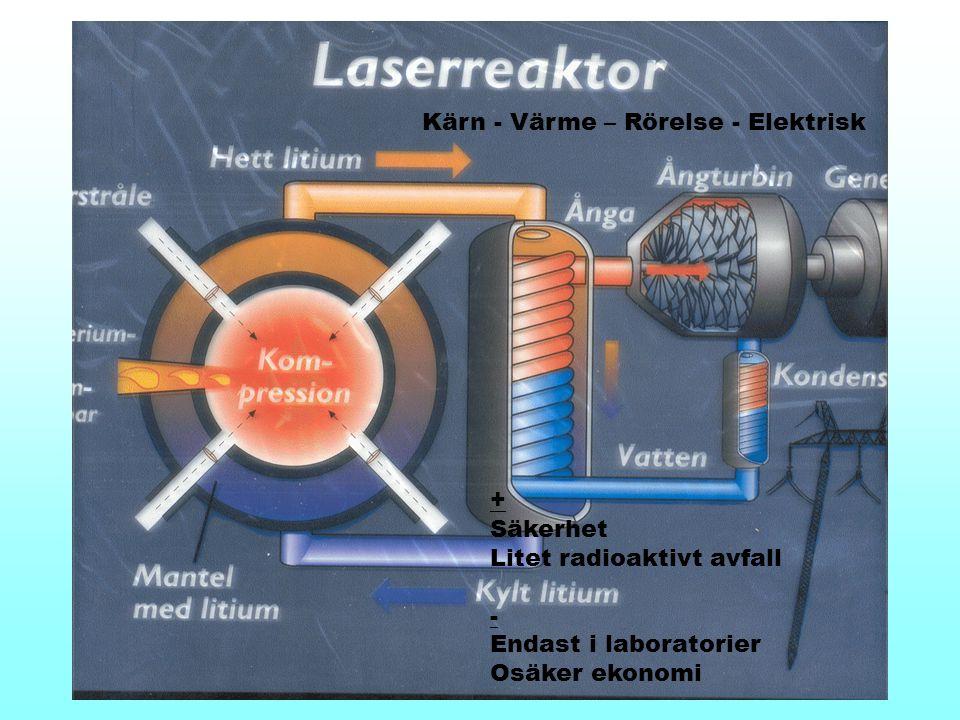 Kärn - Värme – Rörelse - Elektrisk + Säkerhet Litet radioaktivt avfall - Endast i laboratorier Osäker ekonomi