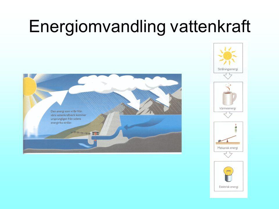 Verkningsgrad •När energiomvandling sker omvandlas inte all energi till nyttig energi –Bensinmotorn – Vid förbränning av bensin omvandlas en del av den kemiska energin till rörelseenergin, men en stor del omvandlas till värmeenergi som vi måste leda bort från motorn och som vi inte har nytta av.