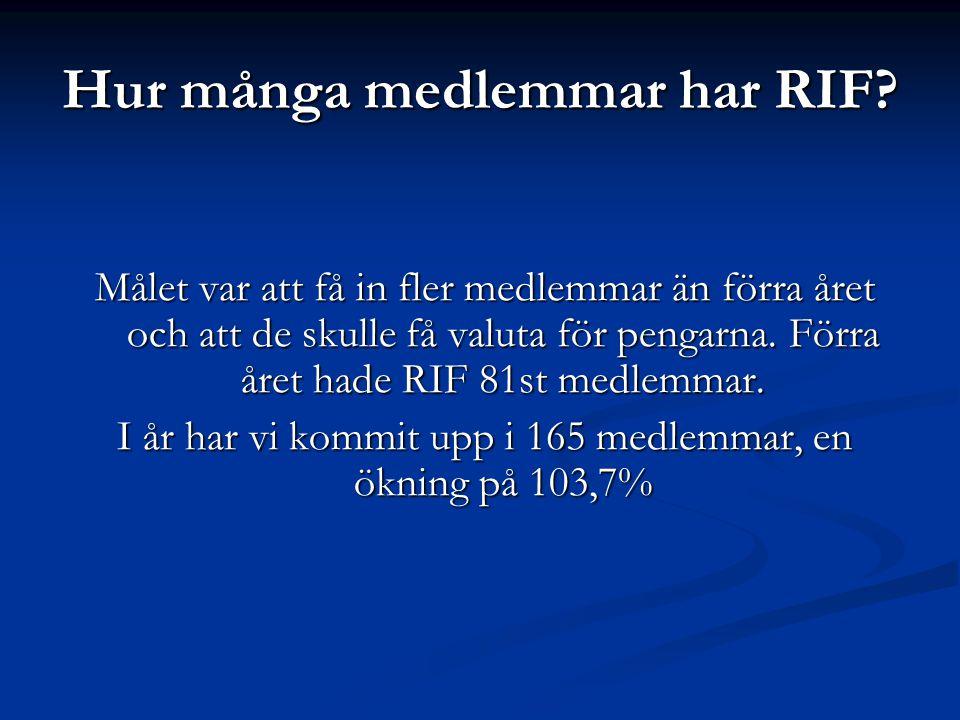 Hur många medlemmar har RIF? Målet var att få in fler medlemmar än förra året och att de skulle få valuta för pengarna. Förra året hade RIF 81st medle