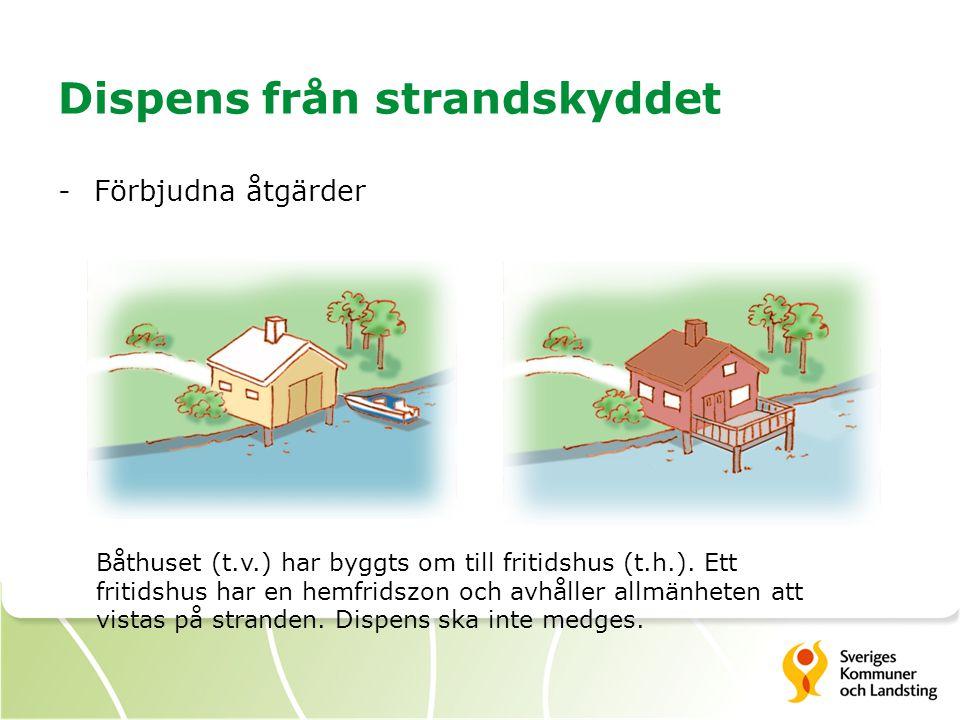 Dispens från strandskyddet -Förbjudna åtgärder Båthuset (t.v.) har byggts om till fritidshus (t.h.). Ett fritidshus har en hemfridszon och avhåller al