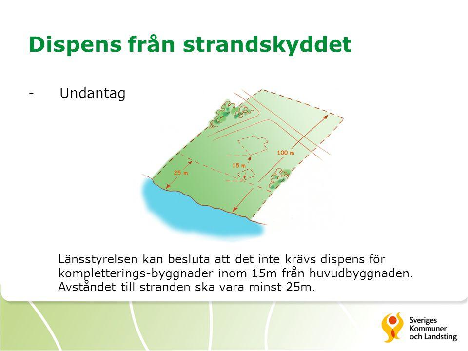 Dispens från strandskyddet -Undantag Länsstyrelsen kan besluta att det inte krävs dispens för kompletterings-byggnader inom 15m från huvudbyggnaden. A