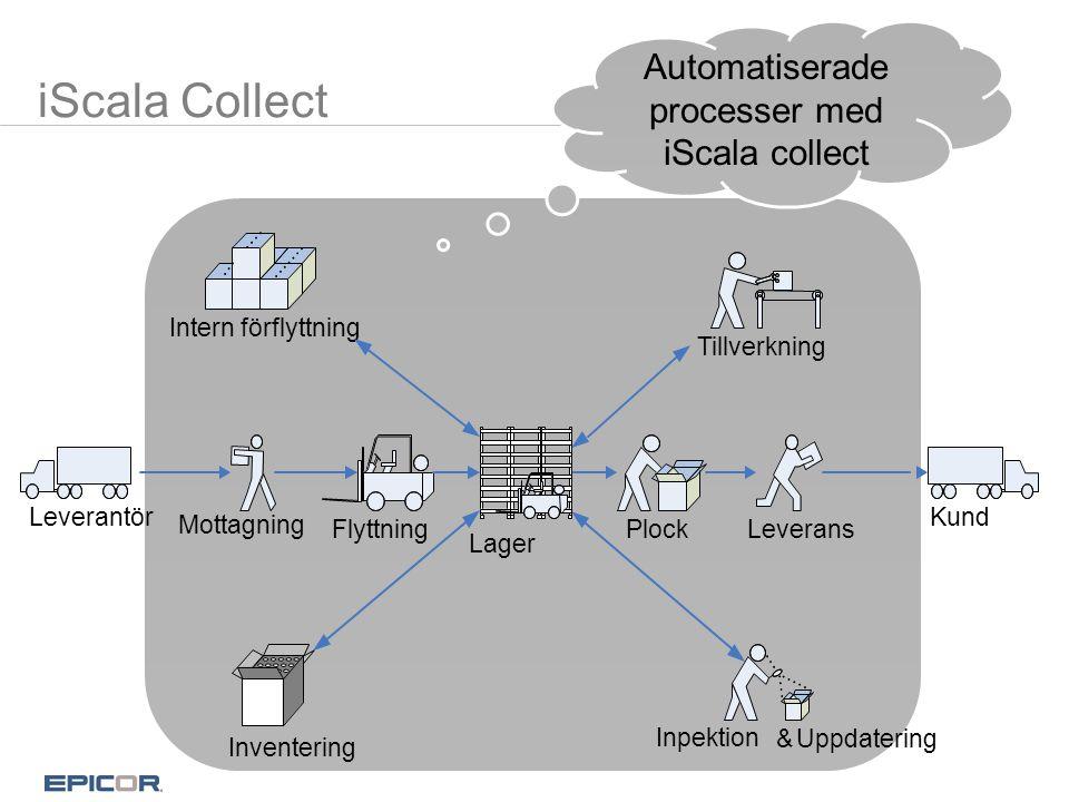 iScala Collect Mottagning Inpektion &Uppdatering LeveransPlock Leverantör Intern förflyttning Tillverkning Inventering Flyttning Lager Kund Automatise