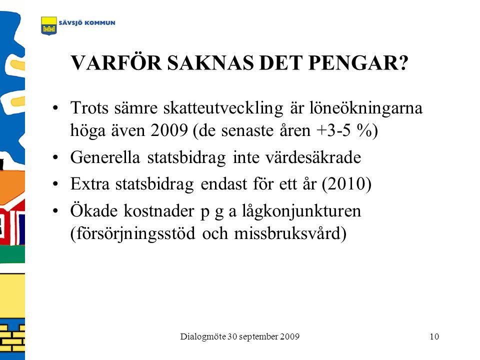 Dialogmöte 30 september 200910 VARFÖR SAKNAS DET PENGAR.