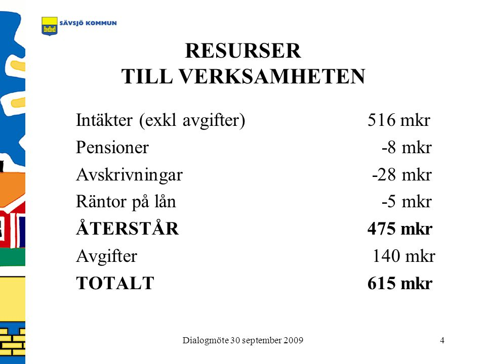 Dialogmöte 30 september 20095 FÖRDELNING AV GEMENSAMMA RESURSER Soc + Bun har 83% av resurserna KS har stor andel gemensamma kostnader, t ex Politik, FHV, Facktid, Ekonomi/Persavd, trafik, samarbete m m