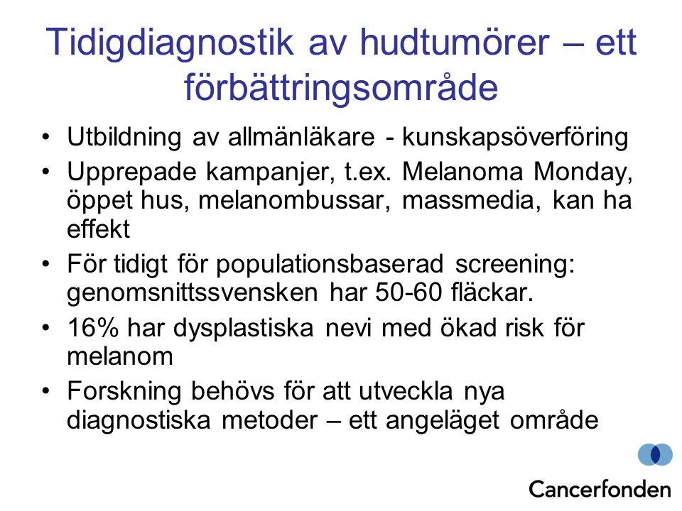 Tidigdiagnostik av hudtumörer – ett förbättringsområde •Utbildning av allmänläkare - kunskapsöverföring •Upprepade kampanjer, t.ex. Melanoma Monday, ö