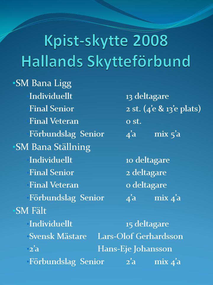 • SM Bana Ligg • Individuellt13 deltagare • Final Senior2 st. (4'e & 13'e plats) • Final Veteran0 st. • Förbundslag Senior 4'amix 5'a • SM Bana Ställn