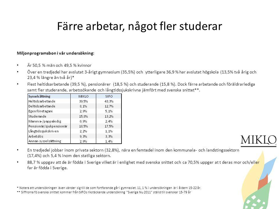 Färre arbetar, något fler studerar Miljonprogramsbon i vår undersökning: • Är 50,5 % män och 49,5 % kvinnor • Över en tredjedel har avslutat 3-årigt gymnasium (35,5%) och ytterligare 36,9 % har avslutat högskola (13,5% två årig och 23,4 % längre än två år)* • Flest heltidsarbetande (39,5 %), pensionärer (18,5 %) och studerande (15,8 %).