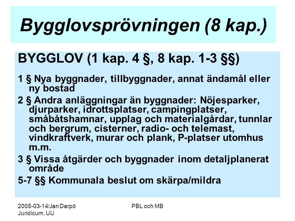 2005-03-14/Jan Darpö Juridicum, UU PBL och MB Bygglovsprövningen (8 kap.) BYGGLOV (1 kap.