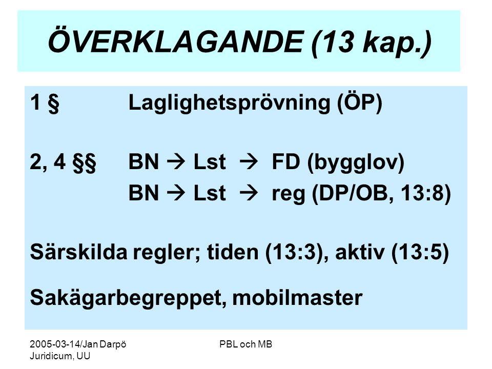 2005-03-14/Jan Darpö Juridicum, UU PBL och MB ÖVERKLAGANDE (13 kap.) 1 § Laglighetsprövning (ÖP) 2, 4 §§ BN  Lst  FD (bygglov) BN  Lst  reg (DP/OB, 13:8) Särskilda regler; tiden (13:3), aktiv (13:5) Sakägarbegreppet, mobilmaster
