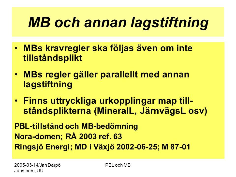 2005-03-14/Jan Darpö Juridicum, UU PBL och MB MB och annan lagstiftning •MBs kravregler ska följas även om inte tillståndsplikt •MBs regler gäller parallellt med annan lagstiftning •Finns uttryckliga urkopplingar map till- ståndsplikterna (MineralL, JärnvägsL osv) PBL-tillstånd och MB-bedömning Nora-domen; RÅ 2003 ref.